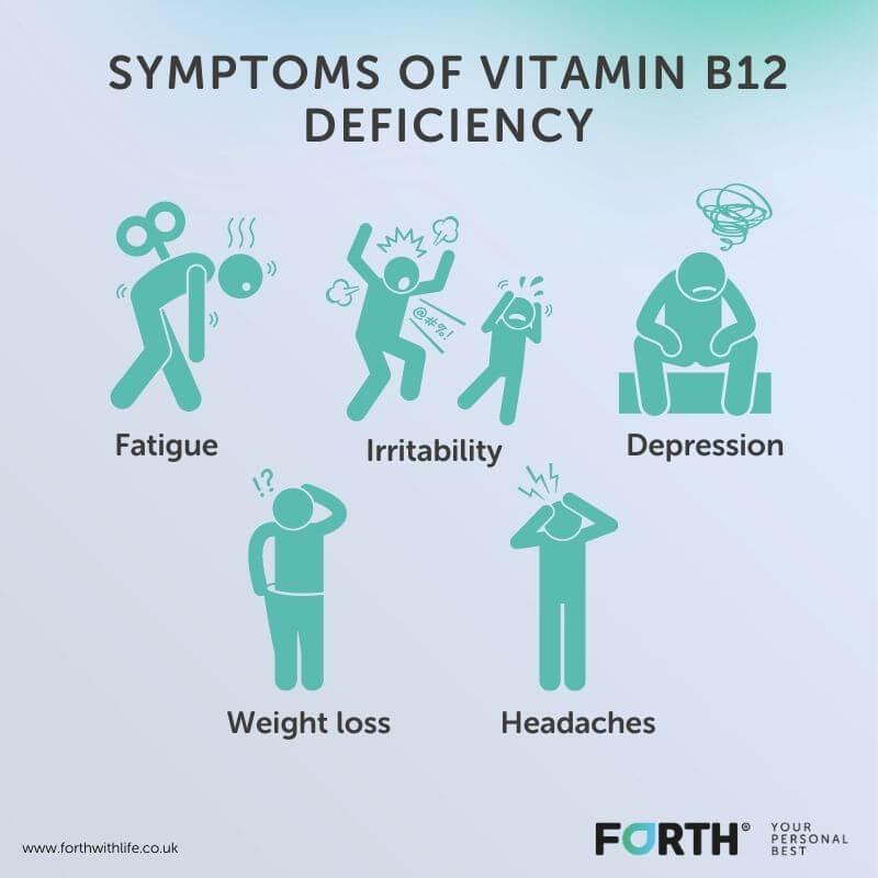 vitamin b12 deficiency symptoms.