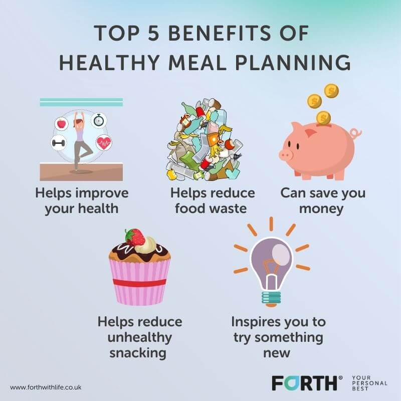 Healthy eating benefits