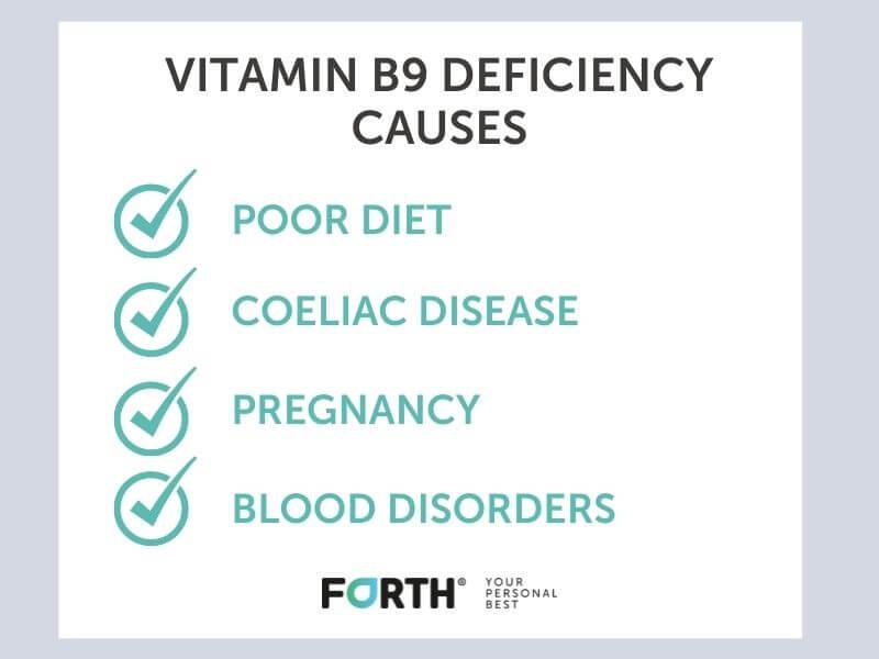 B9 deficiency causes