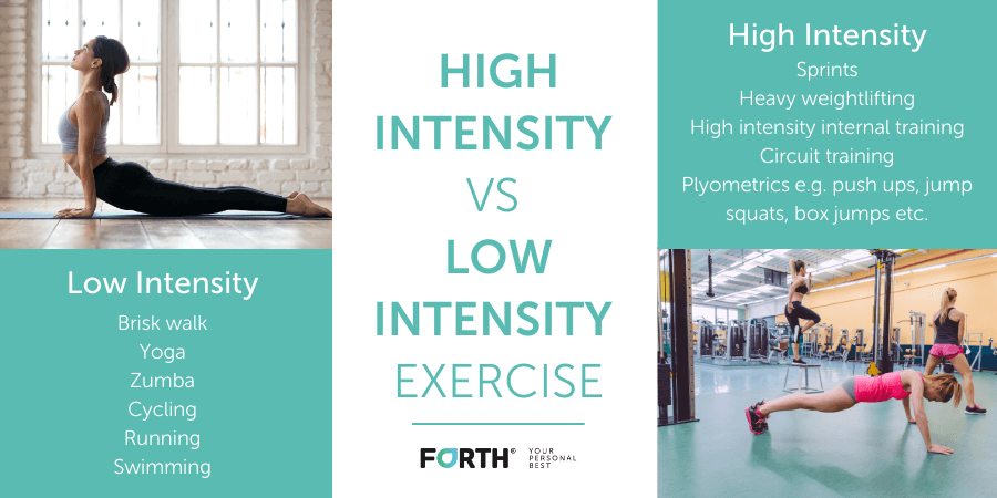high intensity vs low intensity exercise examples